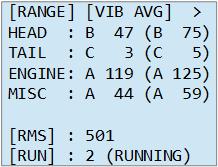 ViRA Telemetry Average